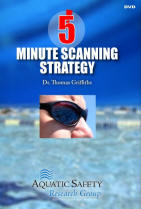 Five Minute Scanning Strategy